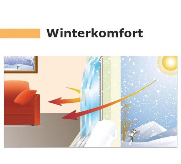 energiesparglas-glas-fenster-winter-waerme